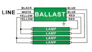 fluorescent ballast for t 8 32watt 4 lamp dual voltage 120 277v