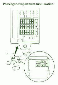 2005 mitsubishi lancer fuse box diagram u2013 circuit wiring diagrams