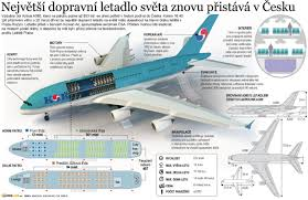 airbus a380 floor plan the best 28 images of airbus a320 floor plan airbus 320 320