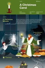 a christmas carol study guide course hero