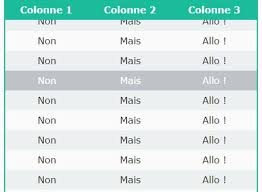 Css Responsive Table by Basic Responsive Table Plugin For Jquery Basic Table Free