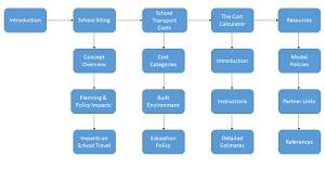 diagram jpg