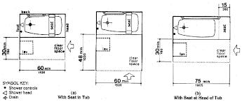 Bathtub Drain Mechanism Diagram The Oregonized Ada Accessibility Guidelines