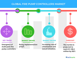 top 5 vendors in the fire pump controllers market from 2017 to