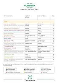 cuisine au quotidien thermomix calaméo index des livres
