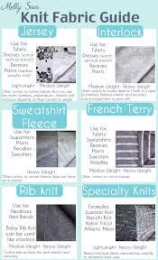understanding knit fabrics fabric types melly sews