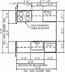 kitchen design requirements aloin info aloin info