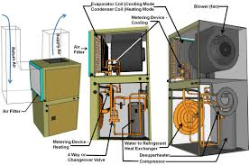geothermal heat pumps building america solution center