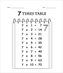 15 times tables worksheets u2013 free pdf documents download free