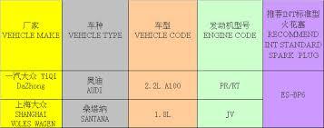 normal auto spark plug es bp6 w7dc f6tc exporters u0026 suppliers