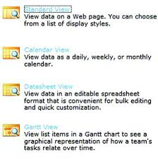 sharepoint 2010 getting personal with views u2014 business management