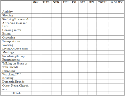10 best images of weekly time management chart daily time