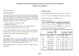 Used Car Price Estimation by Hedonic Analysis Toward Pricing Of Used Car Toyota Kijang Innova In J