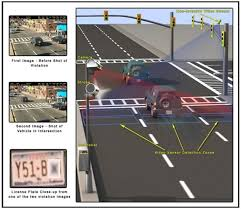does a red light ticket affect insurance image003 jpg