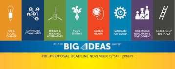 Idea Website Big Ideas