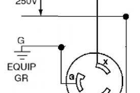 3 wire 220v outlet diagram wiring diagram