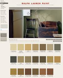 invigorating transform your living room and ideas about ralph