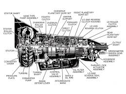 4l60e transmission troubleshooting guide pdf cover