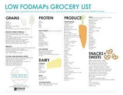 low fodmap shopping list fodmap low fodmap and fodmap diet