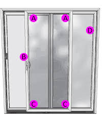 guardian sliding glass door replacement parts find your pella serial number pella