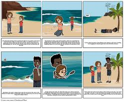 good samaritan rescues child from drowning storyboard