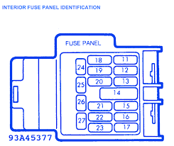 2003 eurovan fuse box diagram eurovan relay locations