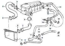 bmw e36 engine cooling system faults bmw e36 com