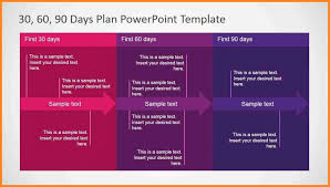 90 day business plan template free 30 60 powerpoint nugv2ey3 j