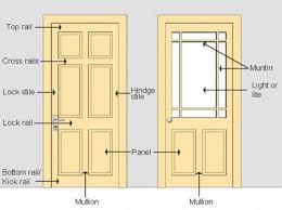 Parts Of Garage Door by Doors Parts U0026 Parts For Garage Doors Neat Of Garage Door