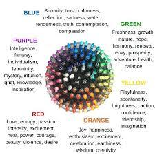 psychological effects of color psychological effects of color blue meaning of colors aerobook info