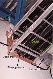 How To Build A Tray Ceiling Cable Tray Wikipedia