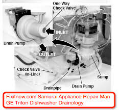 ge triton xl dishwasher drain components fixitnow com samurai