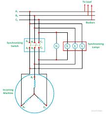 what is generator synchronization synchronizing lamps methods