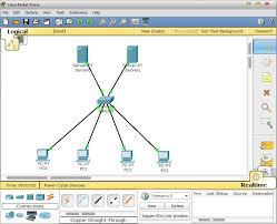 membuat jaringan lan dengan cisco packet tracer laporan praktek cara membuat jaringanserver sederhana dengan cisco