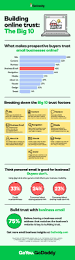 Godaddy Business Email why you can u0027t afford to skip business email infographic the garage