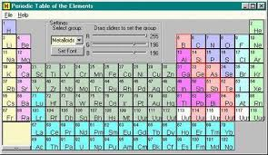 Periodic Table With Key An Interactive Periodic Table Of The Elements Codeproject