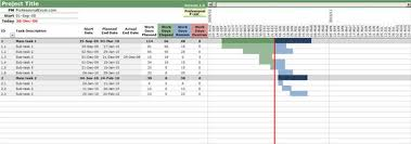 Free Gantt Chart Template For Excel Project Manager Gantt Chart Professionalexcel Com