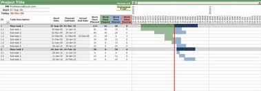 Monthly Gantt Chart Excel Template Project Manager Gantt Chart Professionalexcel Com