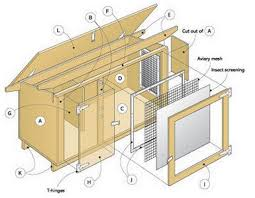 Build Your Own Rabbit Hutch Rabbit House Plans Fulllife Us Fulllife Us