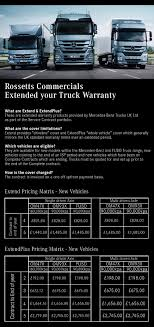 mercedes warranty information rossetts commercials mercedes truck extended warranty
