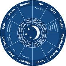 hebrew calendars my treasure box the hebrew calendar 3 timeline