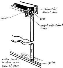 How To Fix A Patio Door Fix Sliding Or Bifold Doors Howjunction