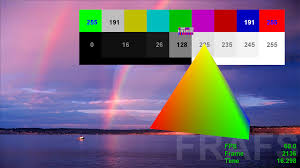 loss of details in gradients when i convert yuv 4 2 2 to yuv 4 2 0