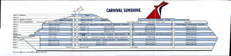 carnival sunshine pictorial deck plan deck 0