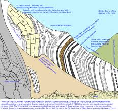 Labeled Map Of Europe Durdle Door Dorset Geological Field Guide By Ian West