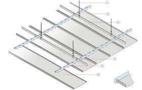 linear ceiling c series