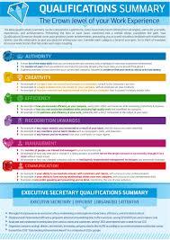 summary ideas for resume resume qualifications examples berathen com