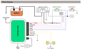 remote start wiring diagrams for 001854304 1