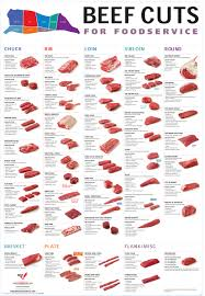 beef cuts for foodservice dennis paper u0026 food service