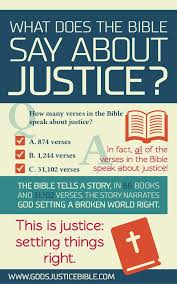 what does the bible say about justice